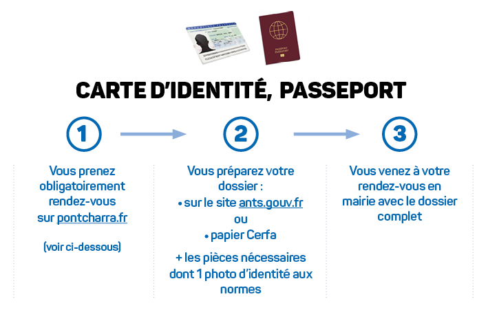 carte d identité sans rendez vous PONTCHARRA : Rendez vous | — Mairie de Pontcharra   Coléo